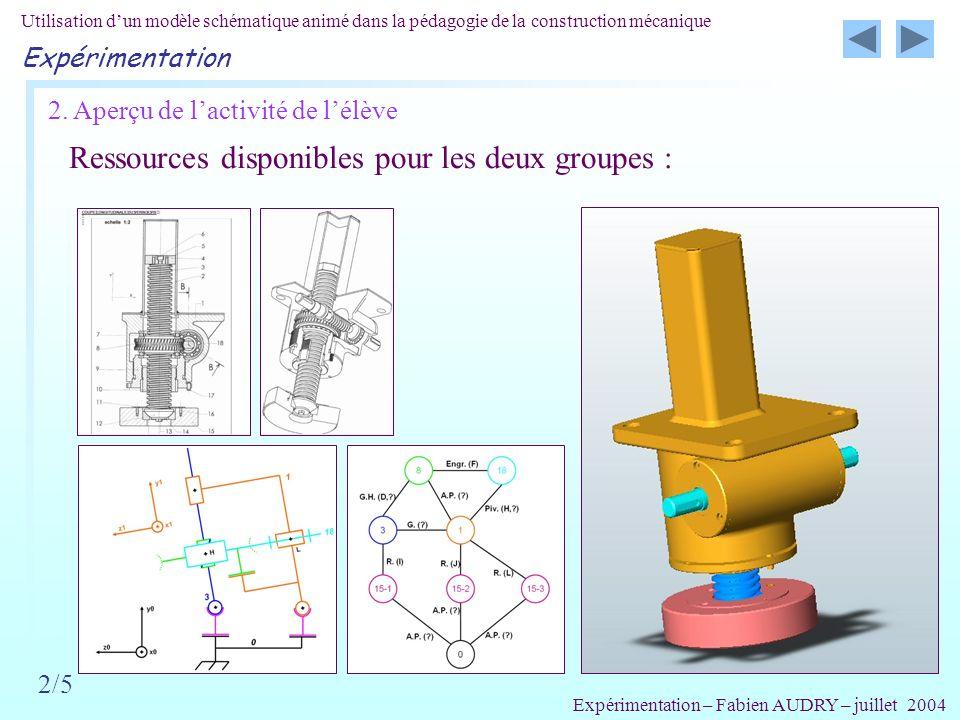Utilisation dun modèle schématique animé dans la pédagogie de la construction mécanique 2. Aperçu de lactivité de lélève Ressources disponibles pour l