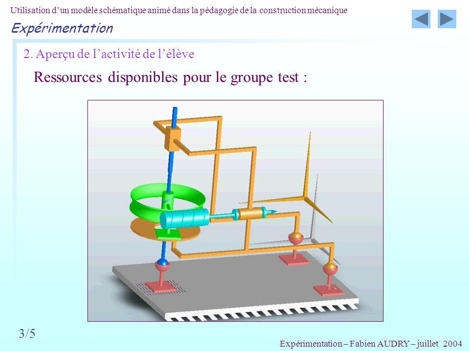 Utilisation dun modèle schématique animé dans la pédagogie de la construction mécanique Ressources disponibles pour le groupe test : 3/5 2. Aperçu de