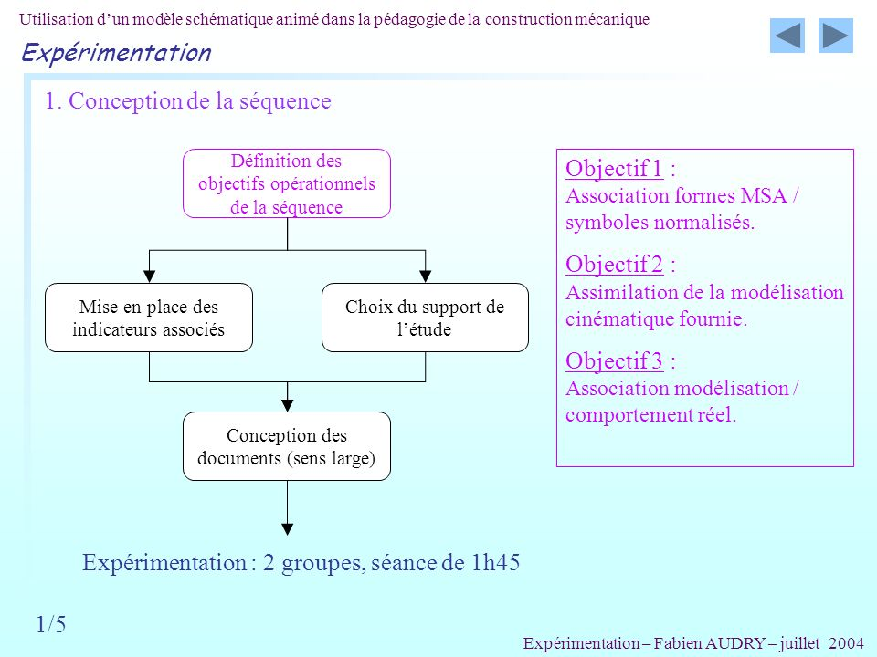 Utilisation dun modèle schématique animé dans la pédagogie de la construction mécanique Expérimentation 1.