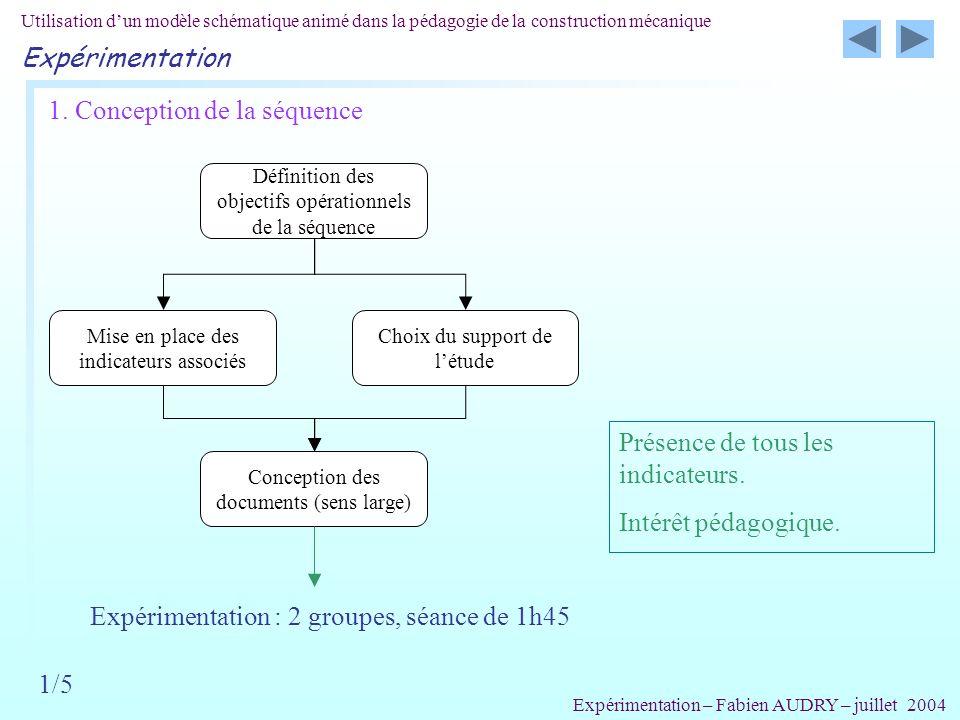 Utilisation dun modèle schématique animé dans la pédagogie de la construction mécanique Expérimentation 1. Conception de la séquence Définition des ob