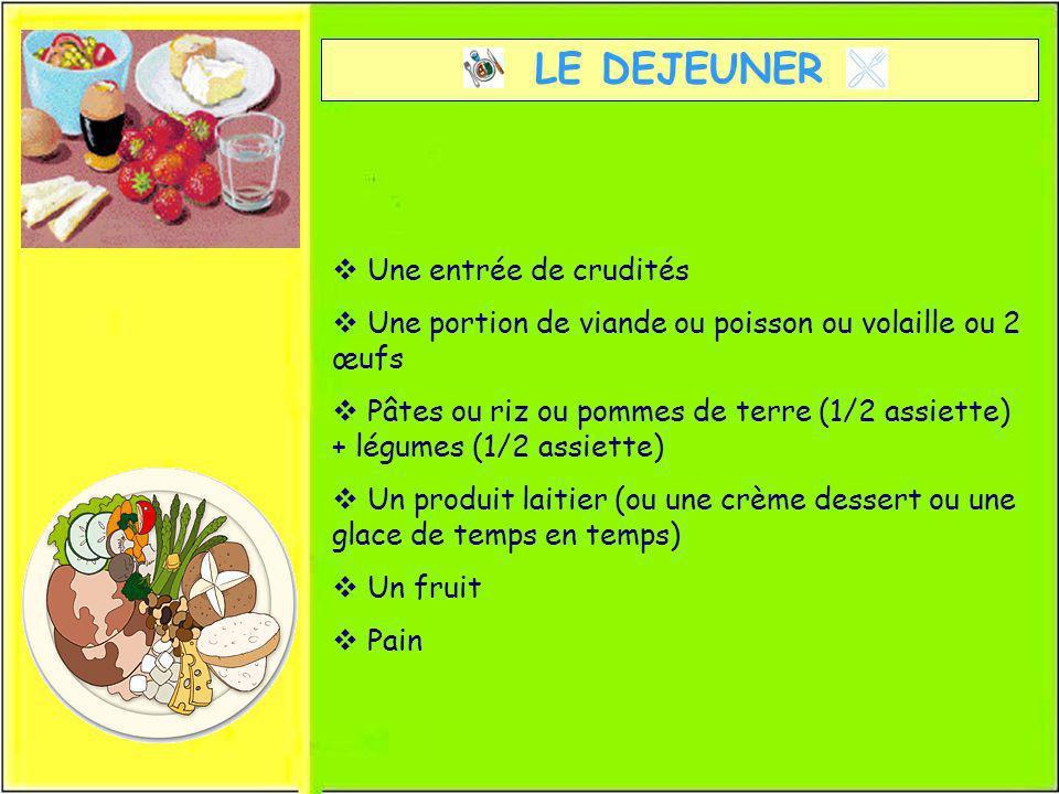 LE DEJEUNER Une entrée de crudités Une portion de viande ou poisson ou volaille ou 2 œufs Pâtes ou riz ou pommes de terre (1/2 assiette) + légumes (1/