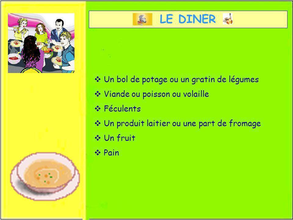 LE DINER Un bol de potage ou un gratin de légumes Viande ou poisson ou volaille Féculents Un produit laitier ou une part de fromage Un fruit Pain