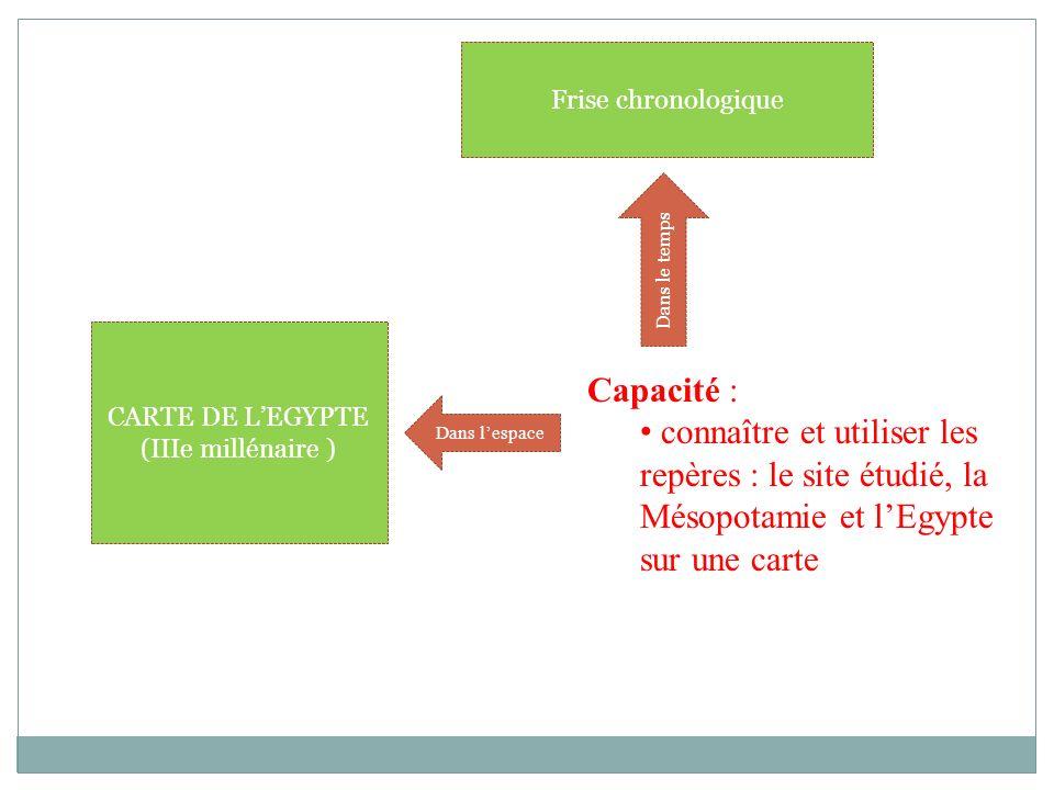 Capacité : connaître et utiliser les repères : le site étudié, la Mésopotamie et lEgypte sur une carte Dans lespace Dans le temps CARTE DE LEGYPTE (II