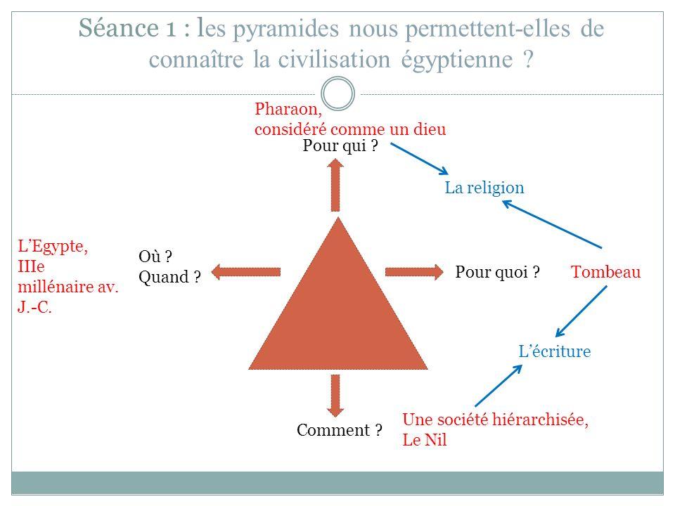 Séance 1 : l es pyramides nous permettent-elles de connaître la civilisation égyptienne ? Où ? Quand ? Pour qui ? Pour quoi ? Comment ? LEgypte, IIIe