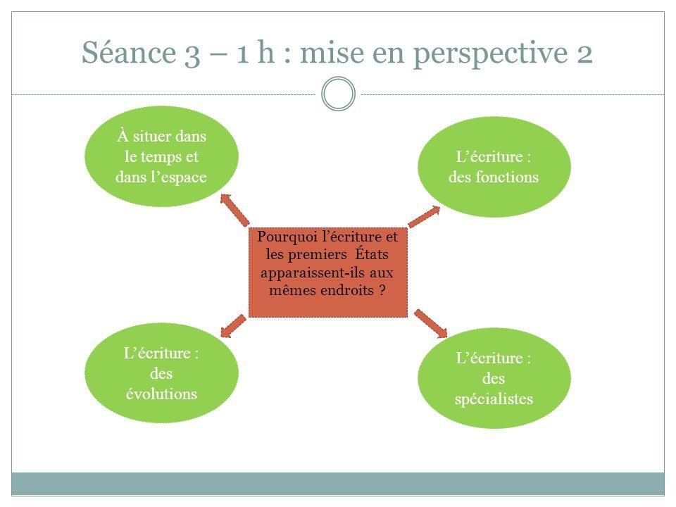 Séance 3 – 1 h : mise en perspective 2 Pourquoi lécriture et les premiers États apparaissent-ils aux mêmes endroits ? À situer dans le temps et dans l