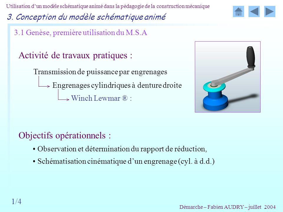 Utilisation dun modèle schématique animé dans la pédagogie de la construction mécanique 3. Conception du modèle schématique animé 1/4 3.1 Genèse, prem