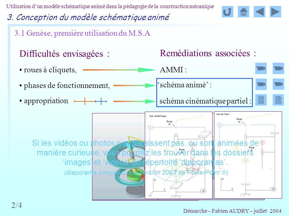 2/4 Utilisation dun modèle schématique animé dans la pédagogie de la construction mécanique 3. Conception du modèle schématique animé Difficultés envi