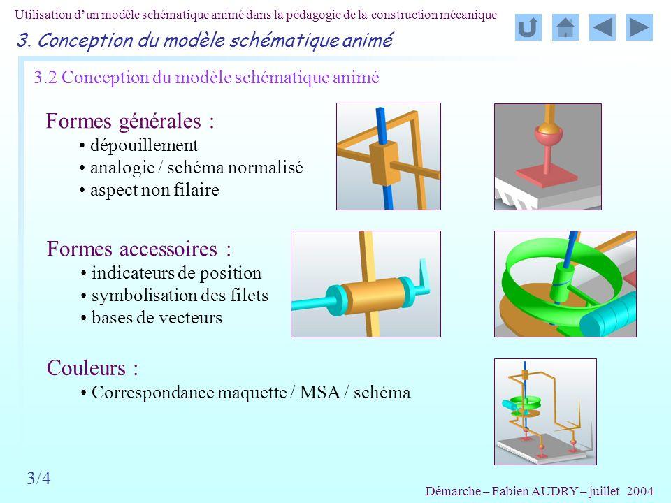 3/4 Utilisation dun modèle schématique animé dans la pédagogie de la construction mécanique 3. Conception du modèle schématique animé 3.2 Conception d