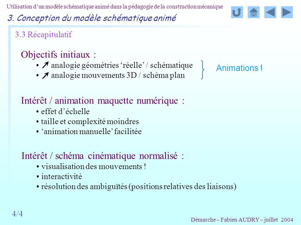 4/4 Utilisation dun modèle schématique animé dans la pédagogie de la construction mécanique 3. Conception du modèle schématique animé 3.3 Récapitulati