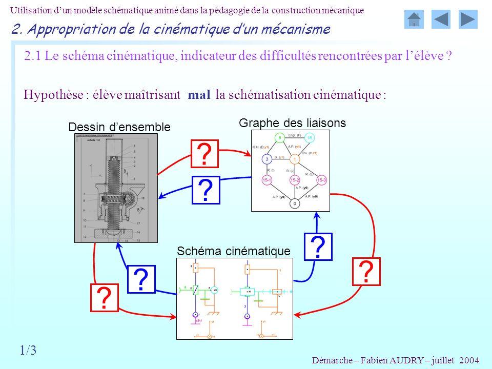 Utilisation dun modèle schématique animé dans la pédagogie de la construction mécanique 2.