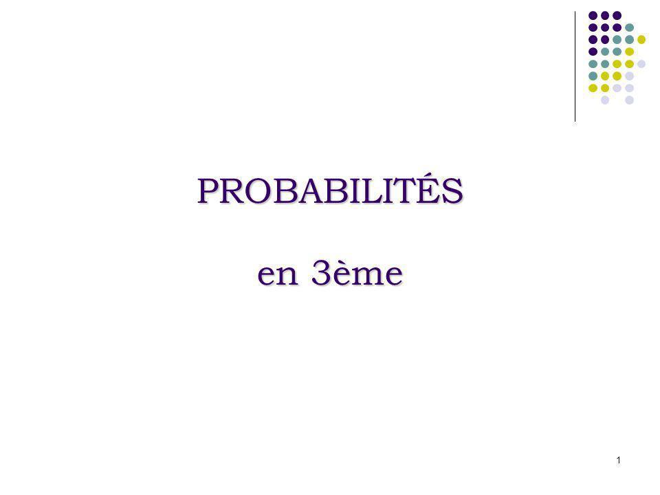 32 Fréquences conditionnelles ABTotal Salarié0,7270,7330,729 Non salarié0,2730,2670,271 Total111 Notation Notation : f A ( S ) = 0,727 NS A B S S f ( A ) f ( B ) f A ( NS ) fA(S)fA(S)fA(S)fA(S) f B ( NS ) fB(S)fB(S)fB(S)fB(S)