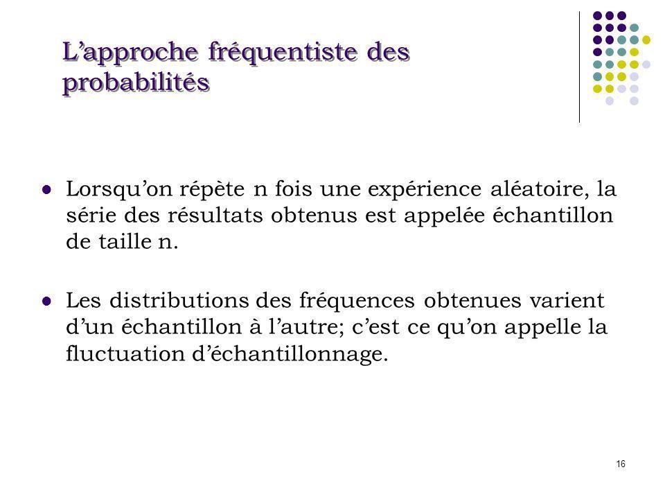 16 Lorsquon répète n fois une expérience aléatoire, la série des résultats obtenus est appelée échantillon de taille n. Les distributions des fréquenc