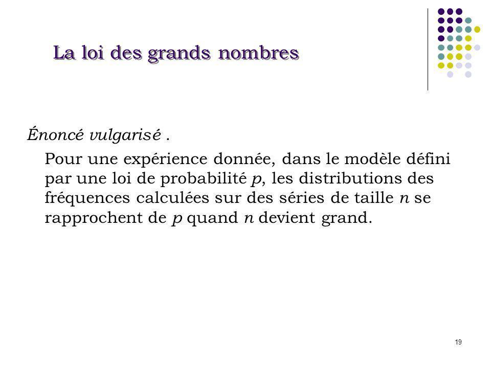 19 Énoncé vulgarisé. Pour une expérience donnée, dans le modèle défini par une loi de probabilité p, les distributions des fréquences calculées sur de