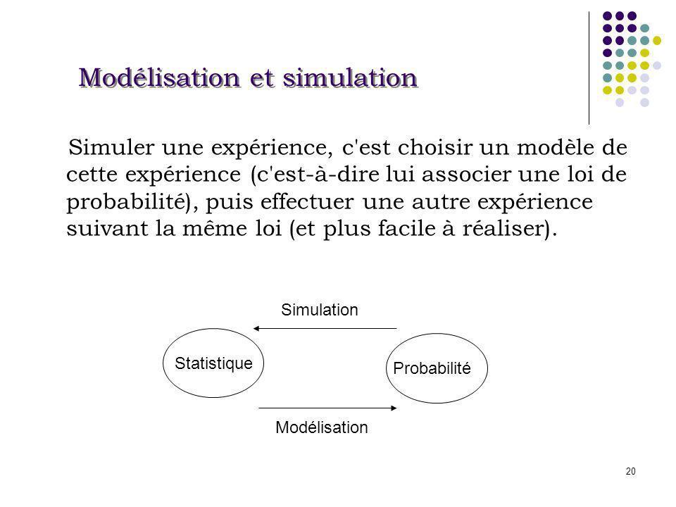 20 Simuler une expérience, c'est choisir un modèle de cette expérience (c'est-à-dire lui associer une loi de probabilité), puis effectuer une autre ex