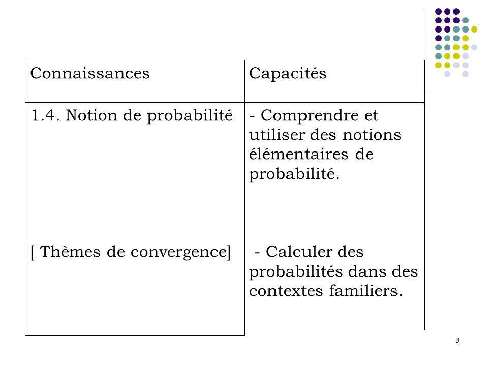 8 Connaissances Capacités 1.4. Notion de probabilité [ Thèmes de convergence] - Comprendre et utiliser des notions élémentaires de probabilité. - Calc