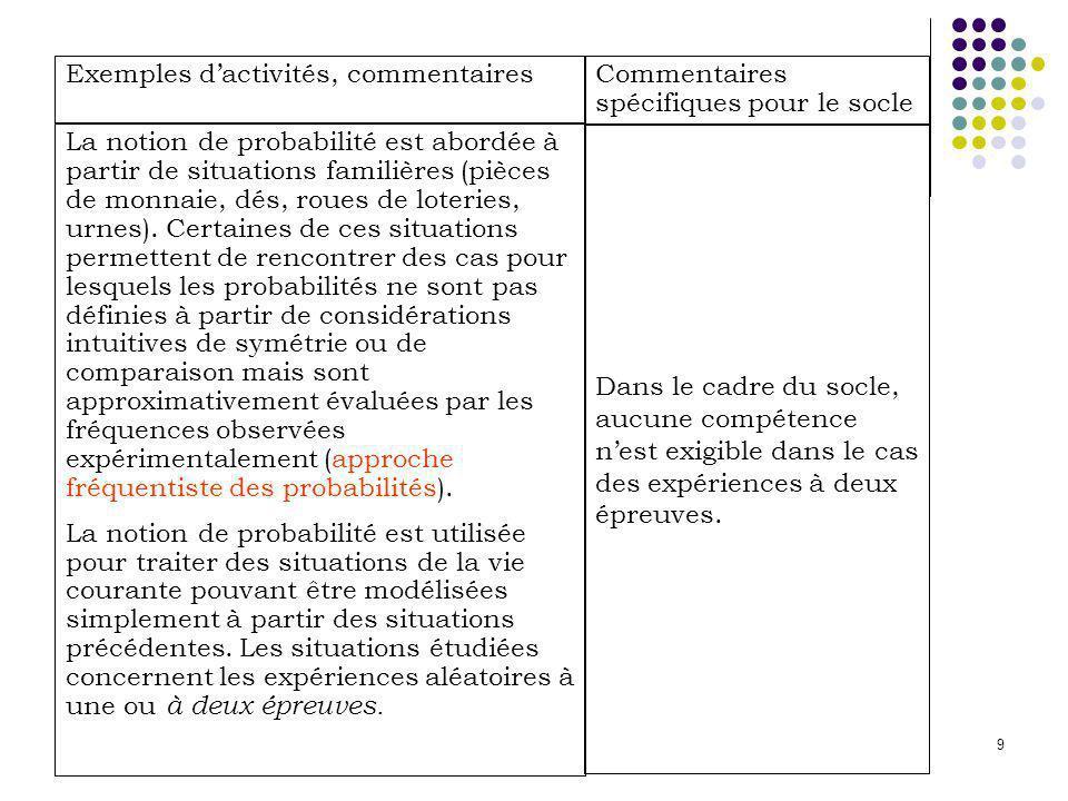 9 Exemples dactivités, commentairesCommentaires spécifiques pour le socle La notion de probabilité est abordée à partir de situations familières (pièc