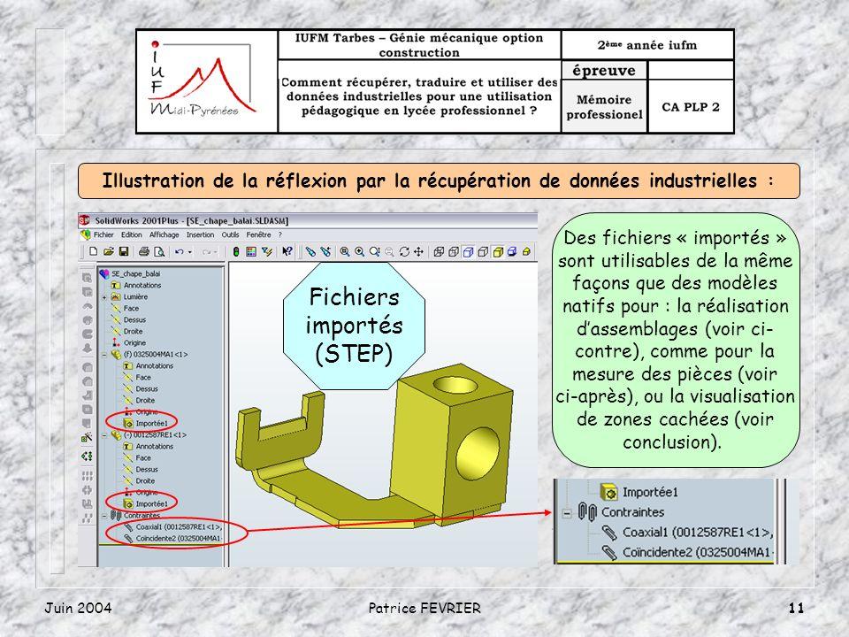 Juin 2004Patrice FEVRIER11 Des fichiers « importés » sont utilisables de la même façons que des modèles natifs pour : la réalisation dassemblages (voi