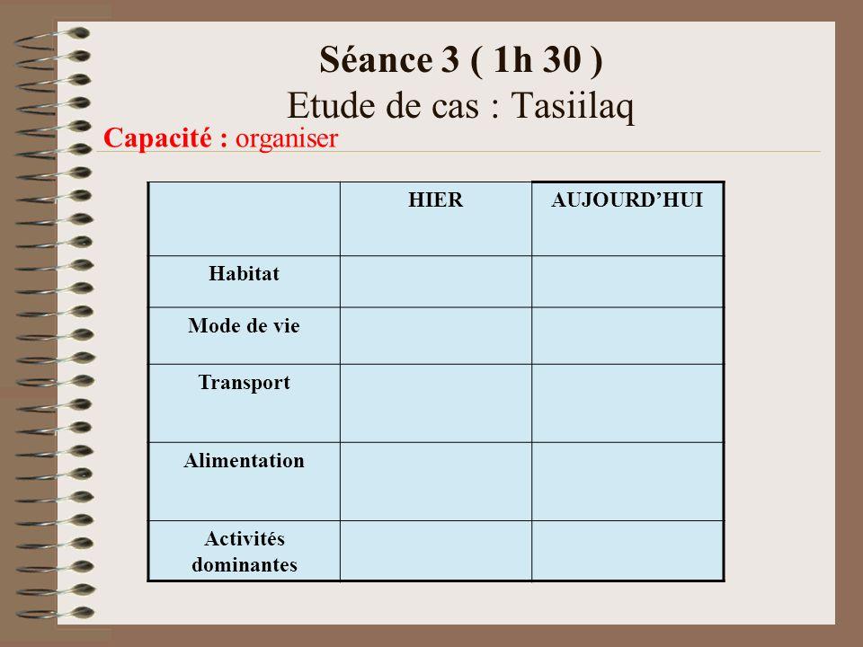 Séance 3 ( 1h 30 ) Etude de cas : Tasiilaq HIERAUJOURDHUI Habitat Mode de vie Transport Alimentation Activités dominantes Capacité : organiser
