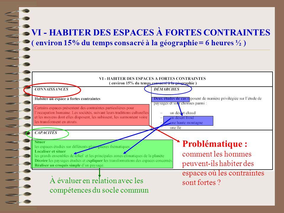 CONNAISSANCES Habiter un espace à fortes contraintes Certains espaces présentent des contraintes particulières pour loccupation humaine.