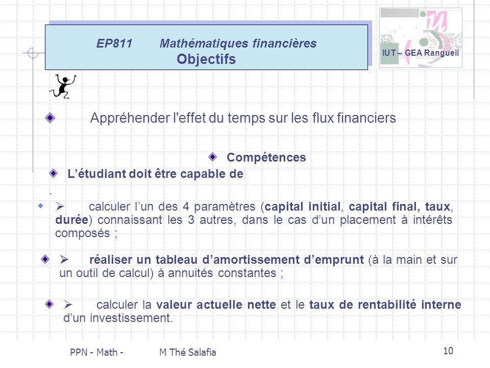 IUT – GEA Rangueil PPN - Math - M Thé Salafia 10 EP811 Mathématiques financières Objectifs Appréhender l'effet du temps sur les flux financiers Compét