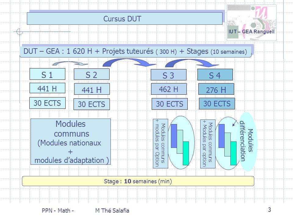 IUT – GEA Rangueil PPN - Math - M Thé Salafia 3 Cursus DUT DUT – GEA : 1 620 H + Projets tuteurés ( 300 H) + Stages (10 semaines) Modules communs + mo