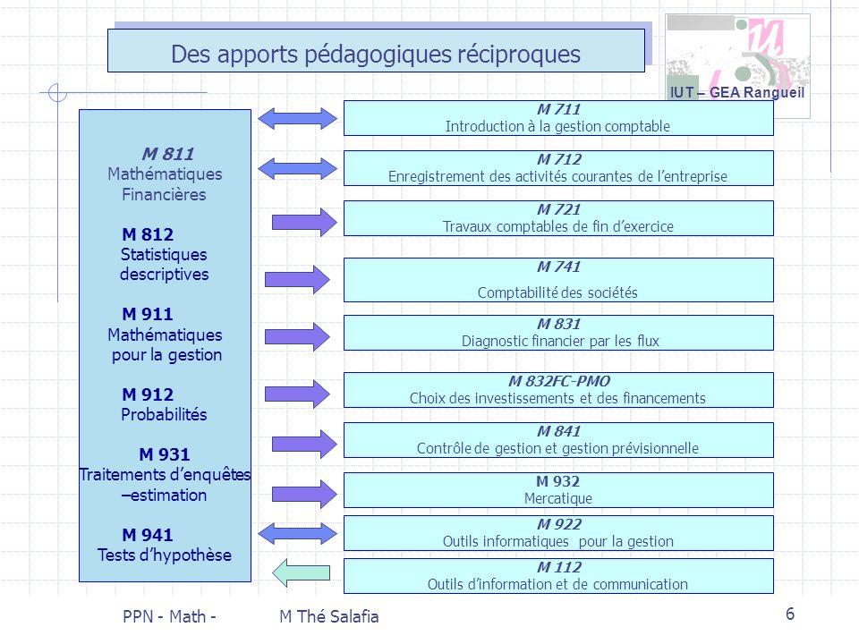 IUT – GEA Rangueil PPN - Math - M Thé Salafia 6 Des apports pédagogiques réciproques M 711 Introduction à la gestion comptable M 712 Enregistrement de