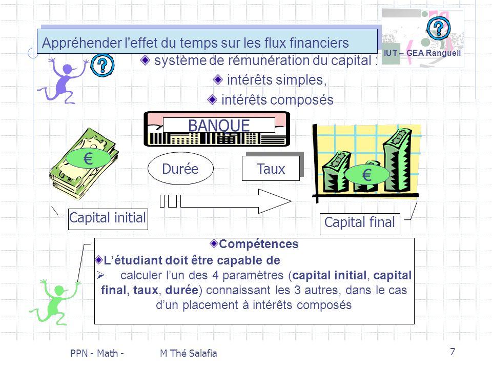 IUT – GEA Rangueil PPN - Math - M Thé Salafia 7 Appréhender l'effet du temps sur les flux financiers Compétences Létudiant doit être capable de calcul
