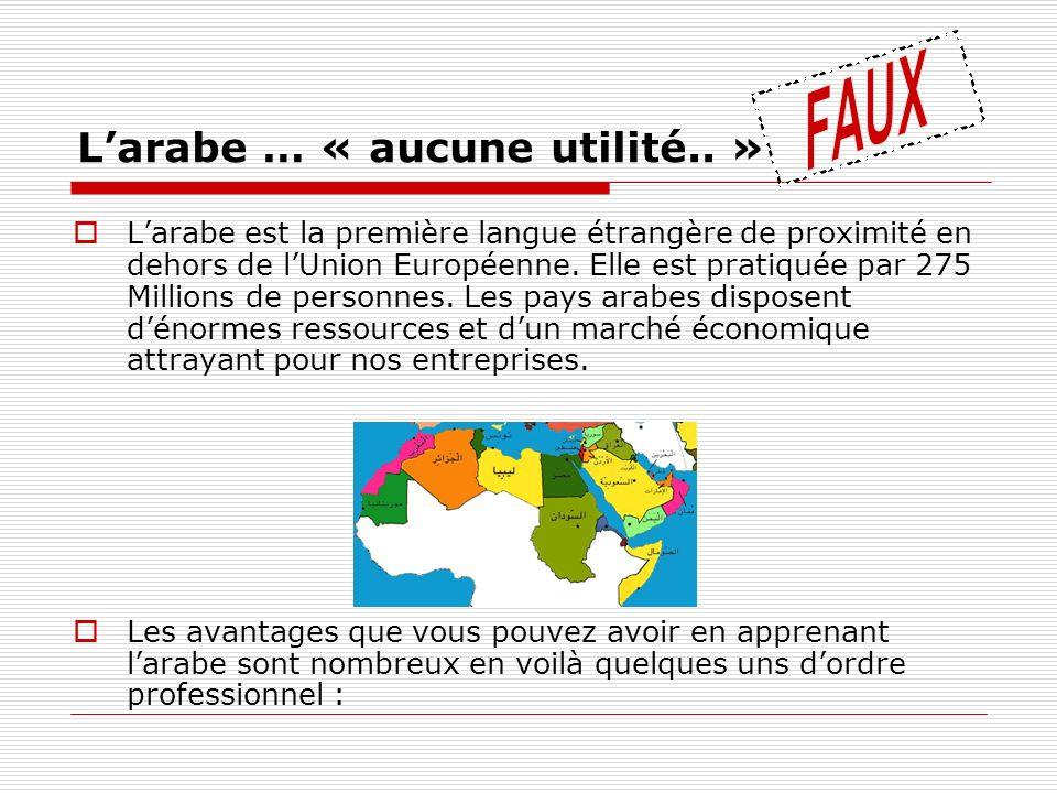 Larabe … « aucune utilité.. » Larabe est la première langue étrangère de proximité en dehors de lUnion Européenne. Elle est pratiquée par 275 Millions