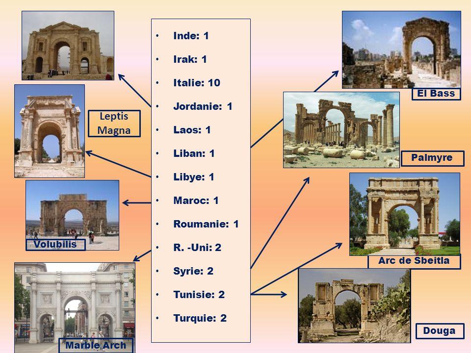 Inde: 1 Irak: 1 Italie: 10 Jordanie: 1 Laos: 1 Liban: 1 Libye: 1 Maroc: 1 Roumanie: 1 R. -Uni: 2 Syrie: 2 Tunisie: 2 Turquie: 2 Douga Leptis Magna Arc