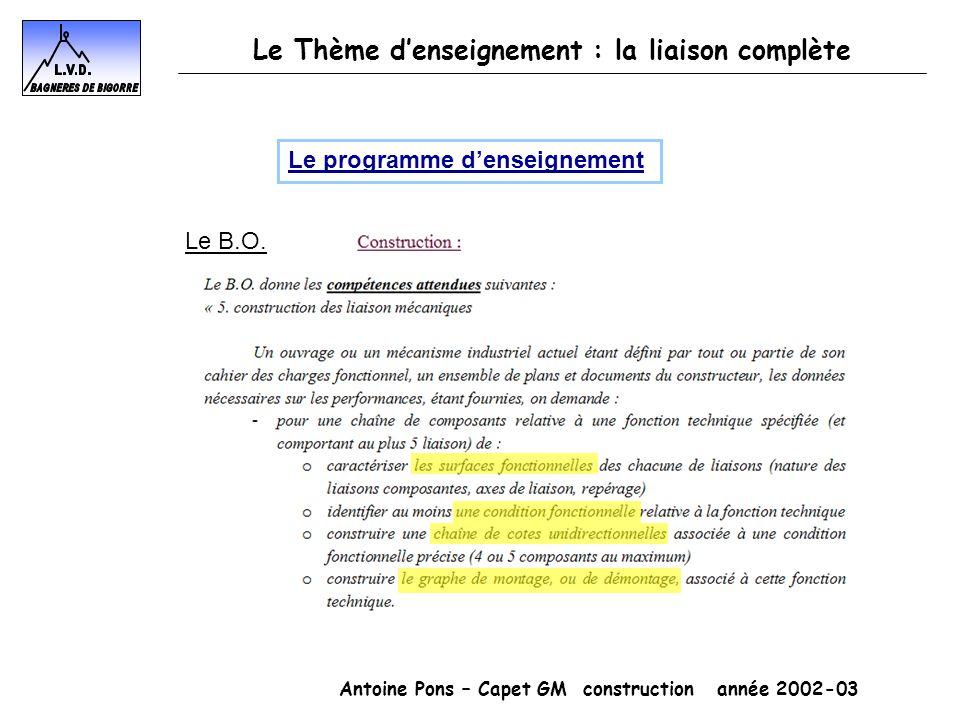 Antoine Pons – Capet GM construction année 2002-03 Le Thème denseignement : la liaison complète Inductive Tous les supports de découverte sont de la famille des assemblages par éléments filetés La stratégie didactique adoptée