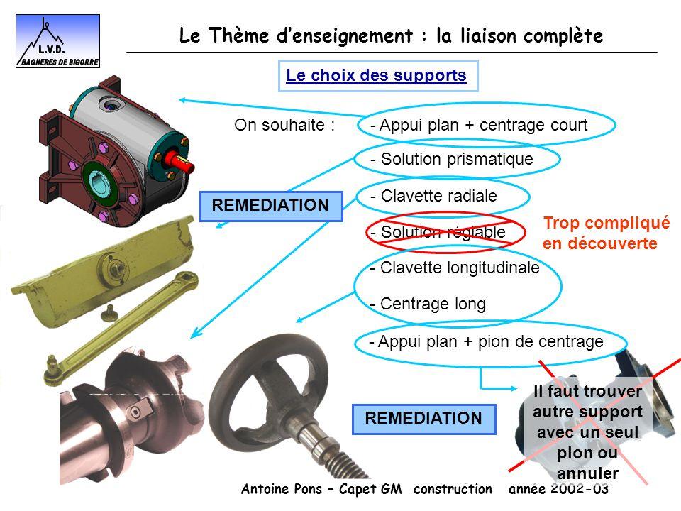 Antoine Pons – Capet GM construction année 2002-03 Le Thème denseignement : la liaison complète On souhaite : - Appui plan + centrage court - Centrage