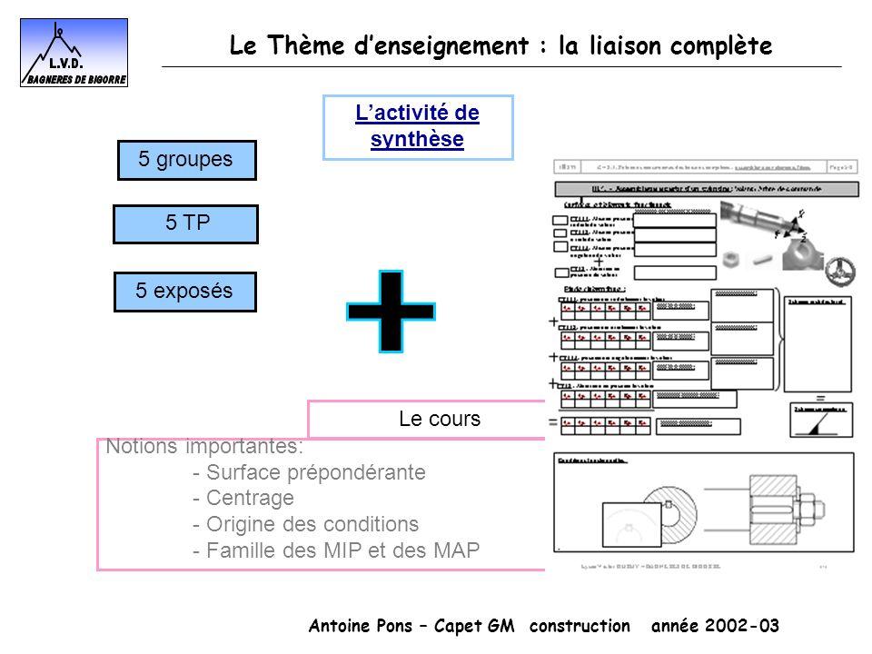 Antoine Pons – Capet GM construction année 2002-03 Le Thème denseignement : la liaison complète 5 groupes 5 TP 5 exposés Rétroprojecteur Document synt