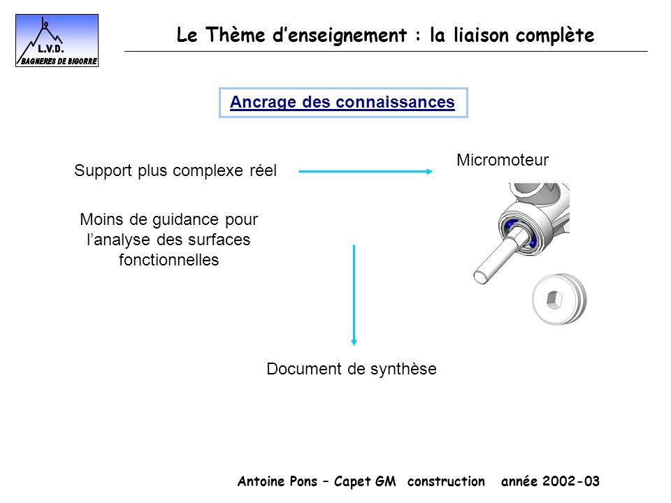 Antoine Pons – Capet GM construction année 2002-03 Le Thème denseignement : la liaison complète Ancrage des connaissances Support plus complexe réel M