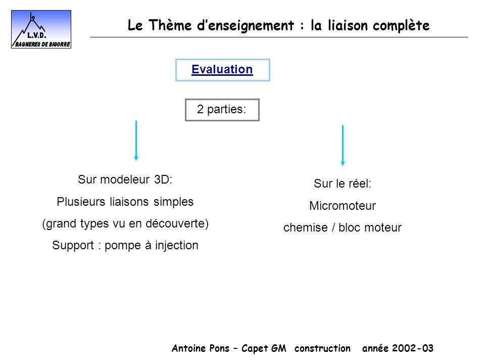 Antoine Pons – Capet GM construction année 2002-03 Le Thème denseignement : la liaison complète Evaluation 2 parties: Sur modeleur 3D: Plusieurs liais
