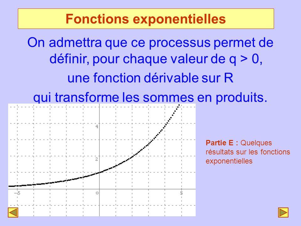 Fonctions exponentielles On admettra que ce processus permet de définir, pour chaque valeur de q > 0, une fonction dérivable sur R qui transforme les