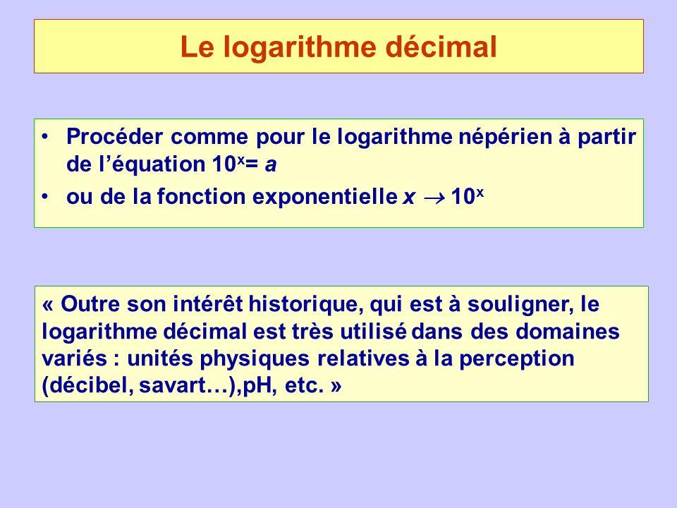 Le logarithme décimal Procéder comme pour le logarithme népérien à partir de léquation 10 x = a ou de la fonction exponentielle x 10 x « Outre son int
