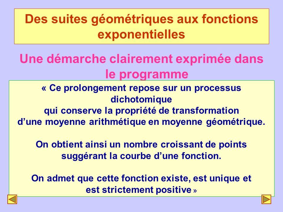 Des suites géométriques aux fonctions exponentielles Une démarche clairement exprimée dans le programme « Ce prolongement repose sur un processus dich