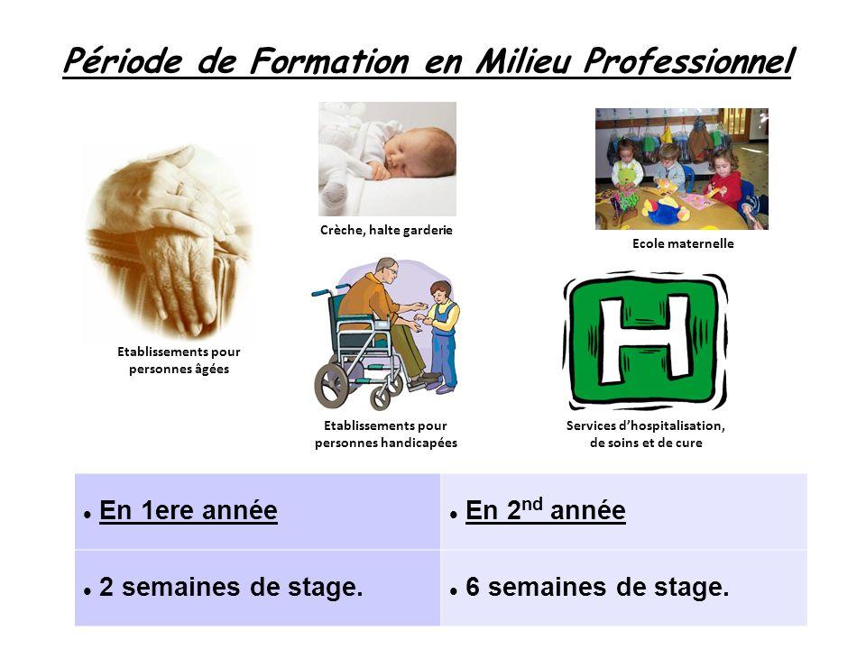 En 1ere année En 2 nd année 2 semaines de stage. 6 semaines de stage. Période de Formation en Milieu Professionnel Etablissements pour personnes âgées