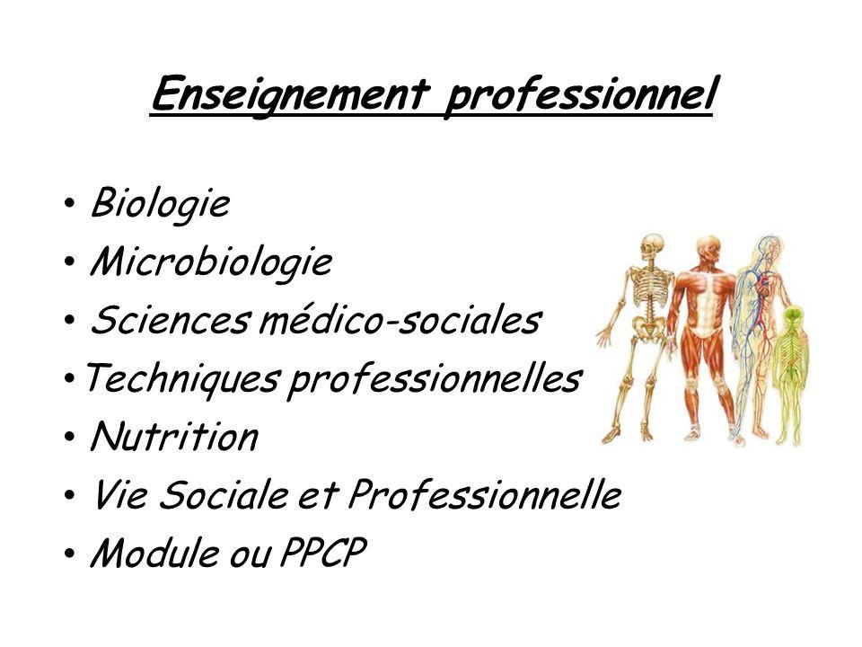 Enseignement professionnel Biologie Microbiologie Sciences médico-sociales Techniques professionnelles Nutrition Vie Sociale et Professionnelle Module
