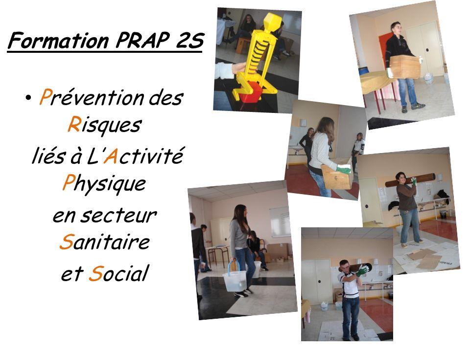 Formation PRAP 2S Prévention des Risques liés à LActivité Physique en secteur Sanitaire et Social