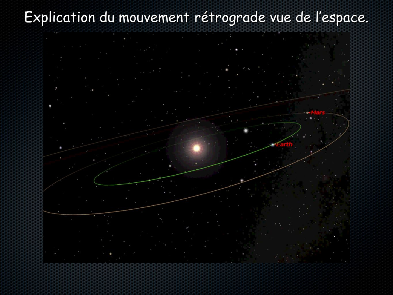 Explication du mouvement rétrograde vue de lespace.