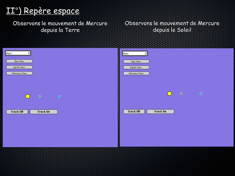 II°) Repère espace Observons le mouvement de Mercure depuis la Terre Observons le mouvement de Mercure depuis le Soleil