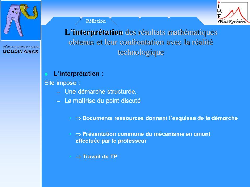 Mémoire professionnel de GOUDIN Alexis Réflexion Linterprétation : Elle impose : –Une démarche structurée.