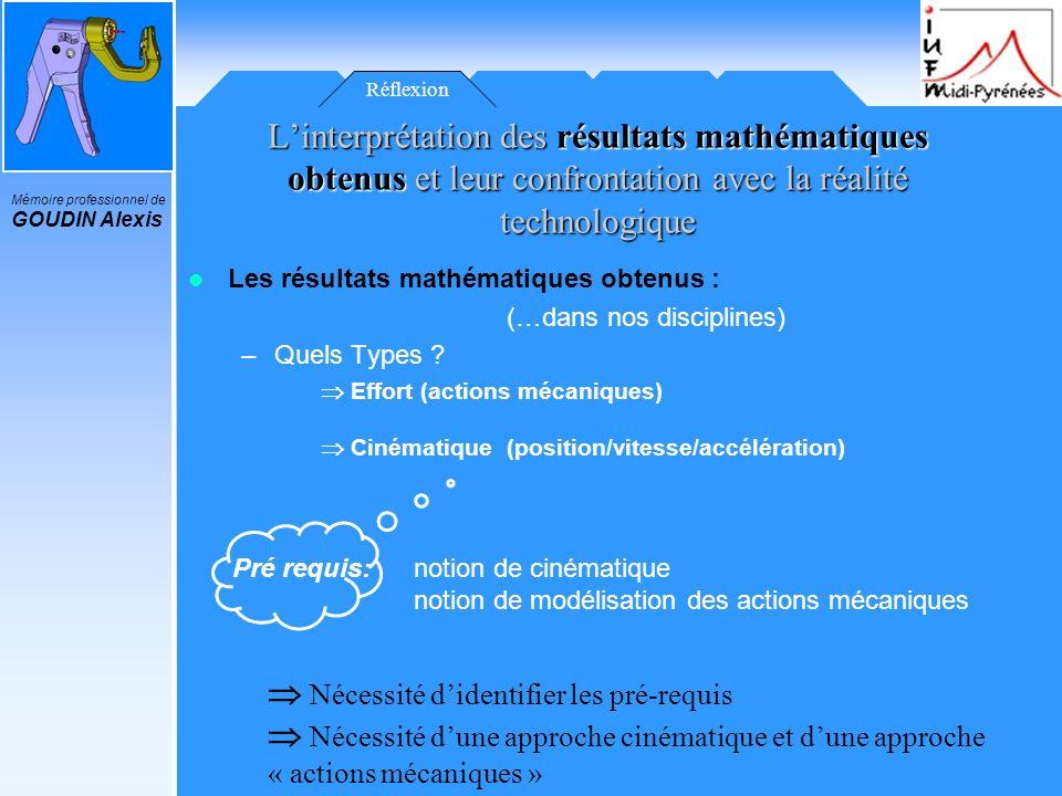 Mémoire professionnel de GOUDIN Alexis Réflexion Les résultats mathématiques obtenus : (…dans nos disciplines) –Quels Types ? Effort (actions mécaniqu