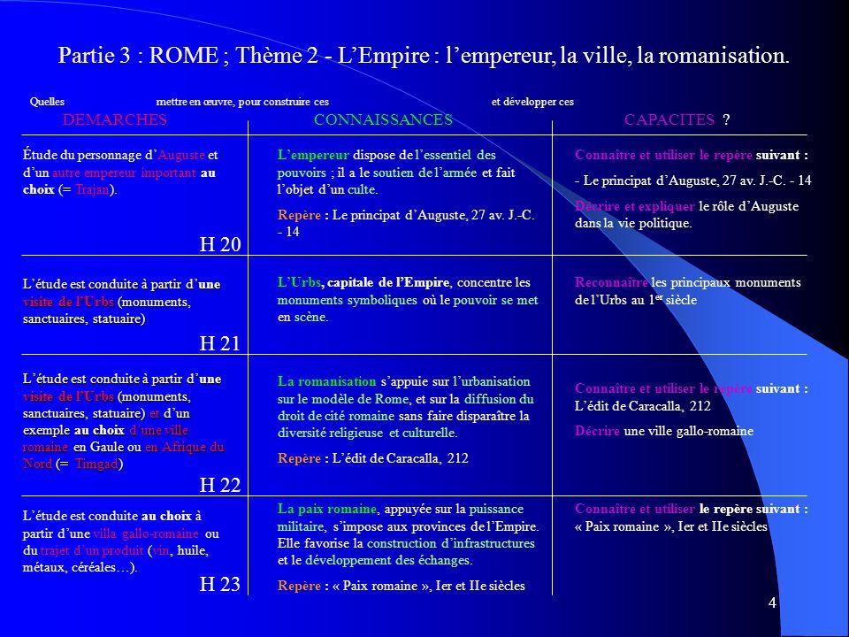 4 Partie 3 : ROME ; Thème 2 - LEmpire : lempereur, la ville, la romanisation. Quelles mettre en œuvre, pour construire ces et développer ces DEMARCHES