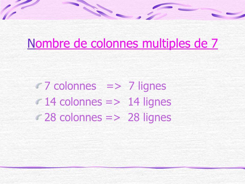 Nombre de colonnes multiples de 7 7 colonnes => 7 lignes 14 colonnes => 14 lignes 28 colonnes => 28 lignes