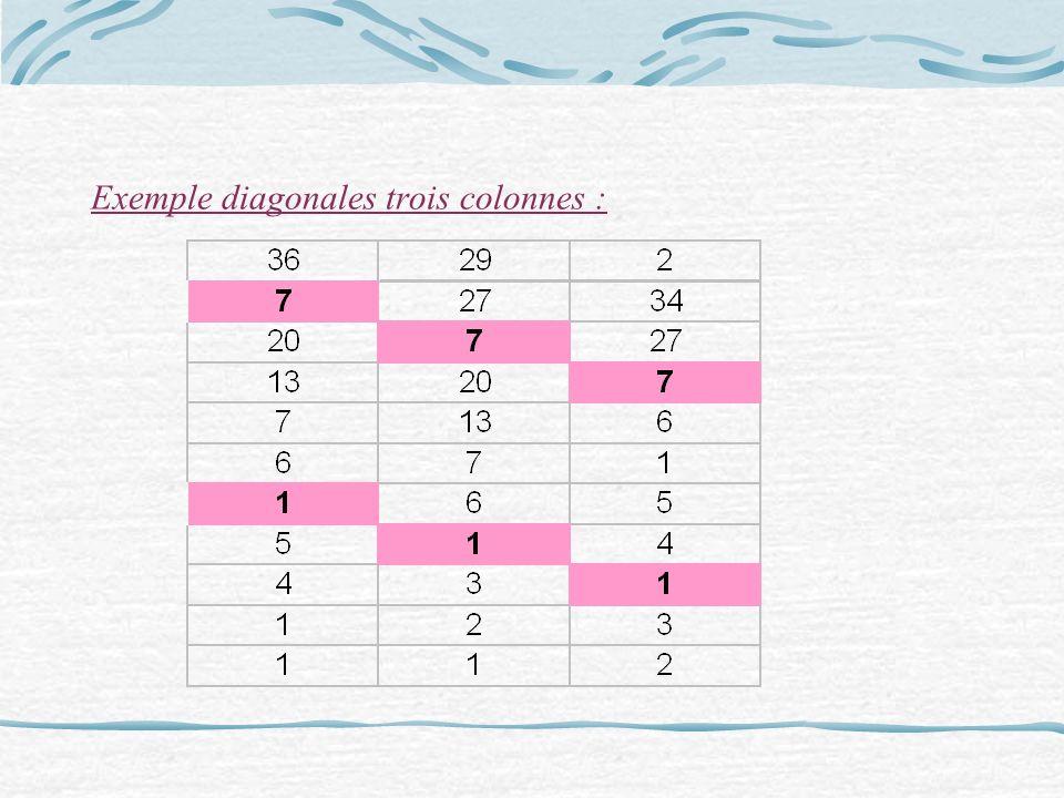 Exemple diagonales trois colonnes :