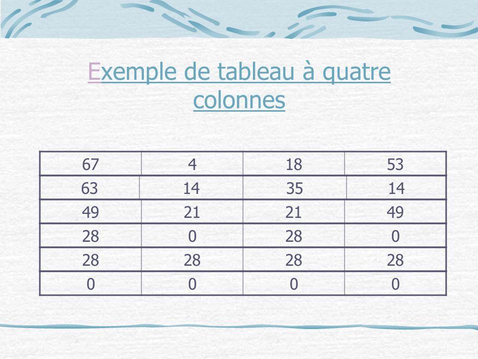Exemple de tableau à quatre colonnes 6741853 63143514 4921 49 280 0 0000