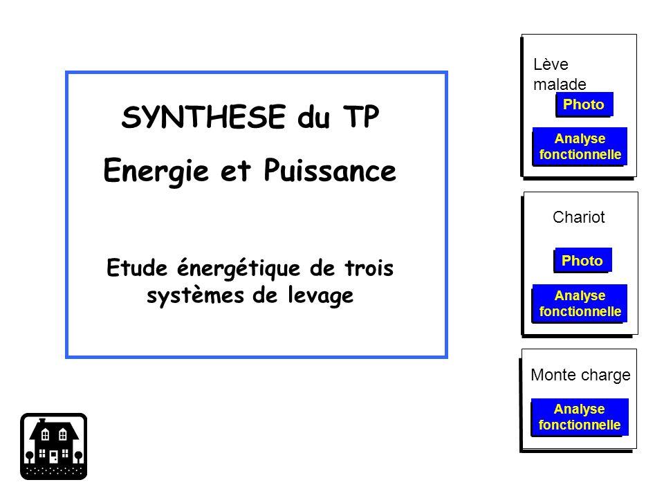 Boîtier électrique Potence intermédiaire Vérin Potence principale Moteur électrique Batterie Harnais