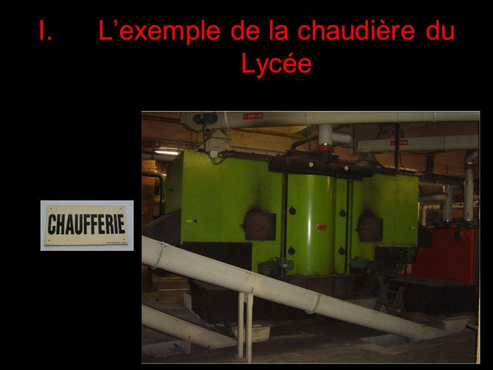 I.Lexemple de la chaudière du Lycée